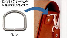 月カン:鞄把手部分の使用イメージ